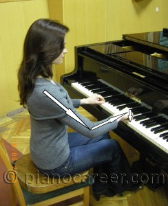 Ilinca Vartic - demonstration of correct piano posture